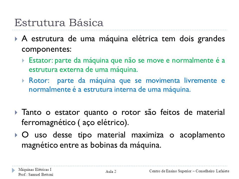 Estrutura Básica A estrutura de uma máquina elétrica tem dois grandes componentes: