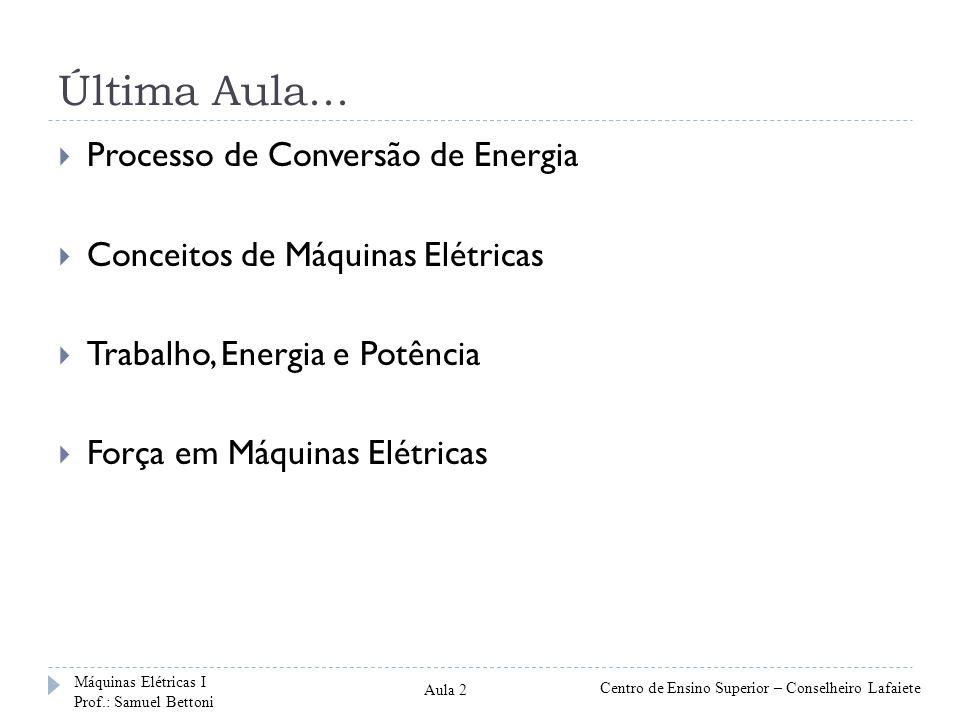 Última Aula... Processo de Conversão de Energia