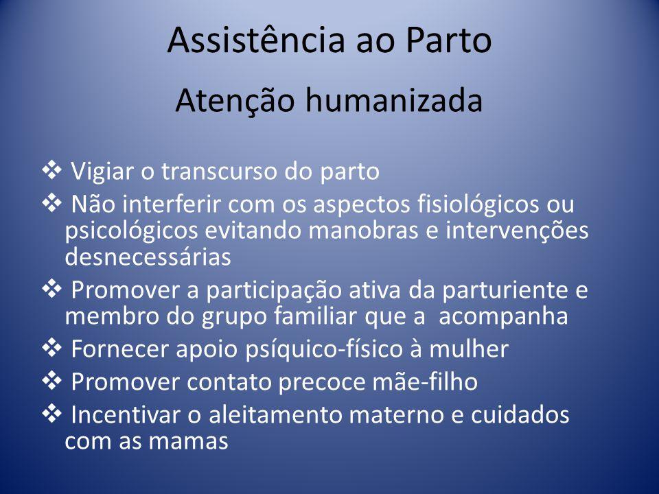 Assistência ao Parto Atenção humanizada Vigiar o transcurso do parto