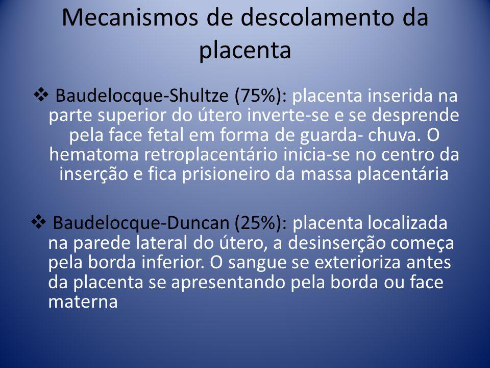 Mecanismos de descolamento da placenta