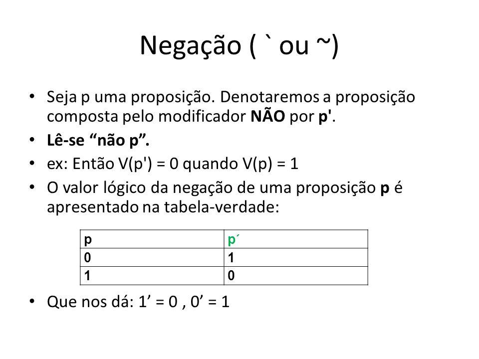 Negação ( ` ou ~) Seja p uma proposição. Denotaremos a proposição composta pelo modificador NÃO por p .