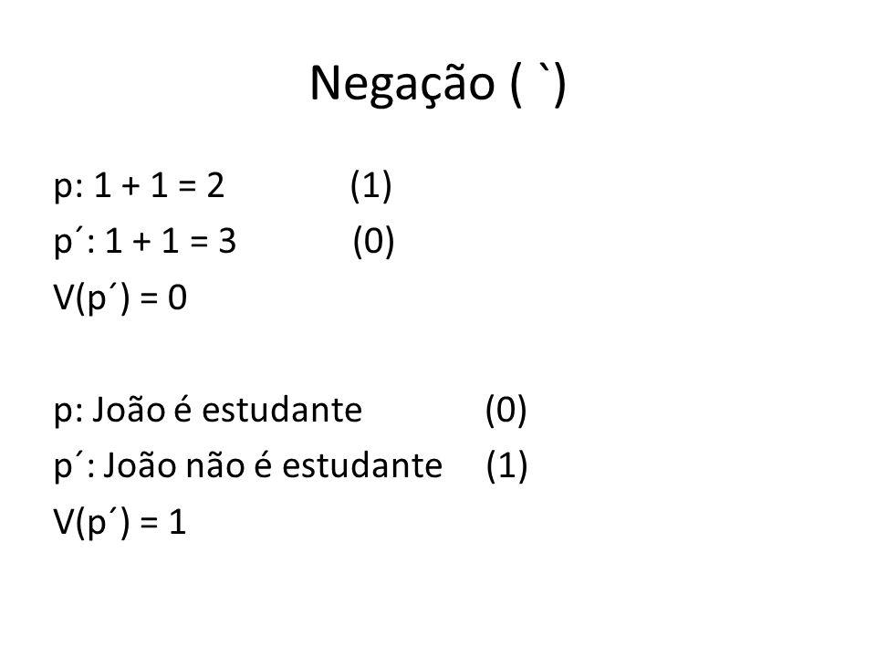 Negação ( `) p: 1 + 1 = 2 (1) p´: 1 + 1 = 3 (0) V(p´) = 0 p: João é estudante (0) p´: João não é estudante (1) V(p´) = 1