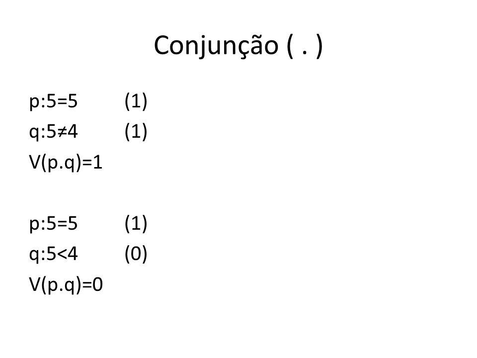 Conjunção ( . ) p:5=5 (1) q:5≠4 (1) V(p.q)=1 q:5<4 (0) V(p.q)=0