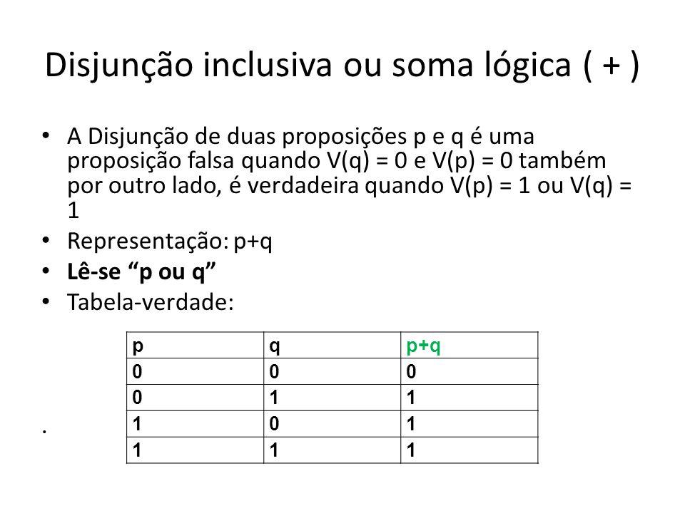 Disjunção inclusiva ou soma lógica ( + )