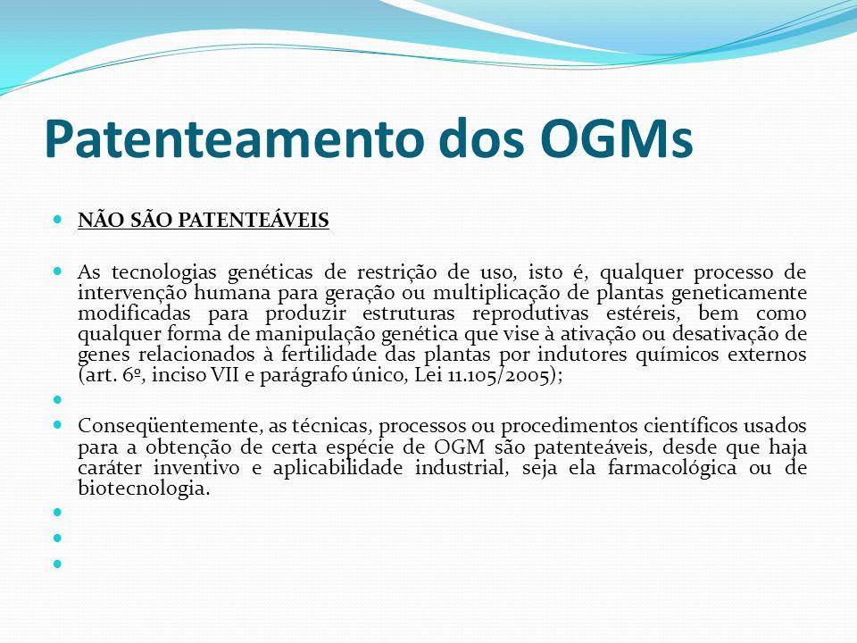 Patenteamento dos OGMs