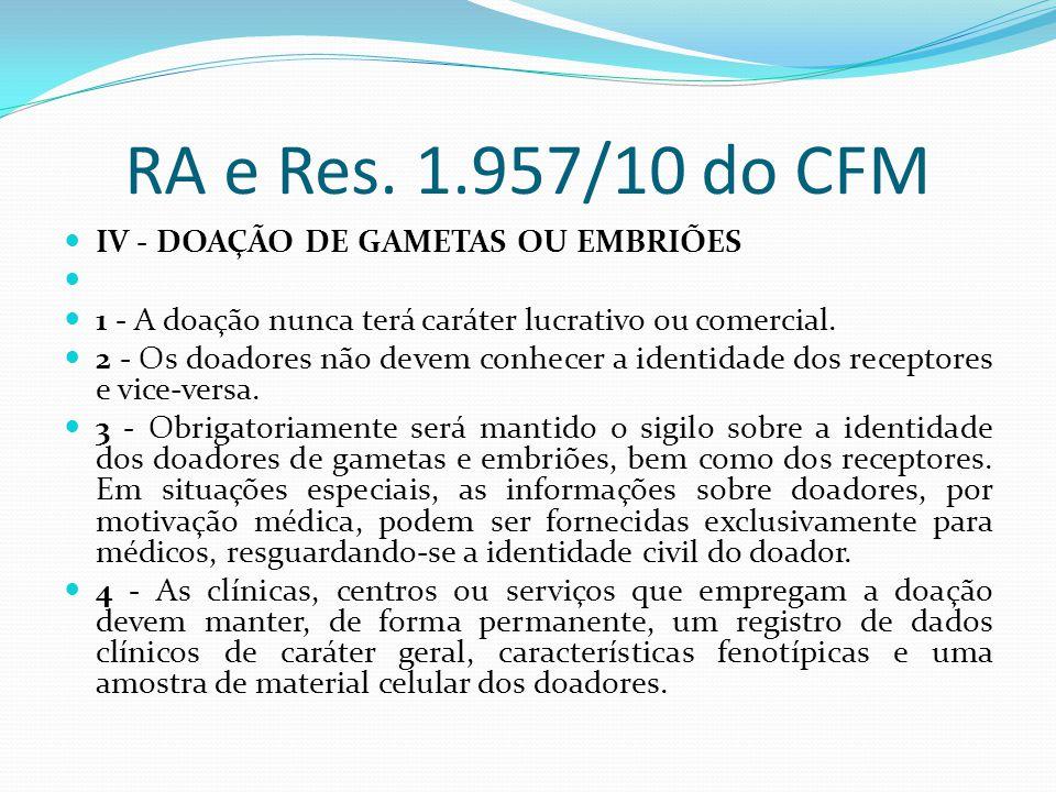 RA e Res. 1.957/10 do CFM IV - DOAÇÃO DE GAMETAS OU EMBRIÕES