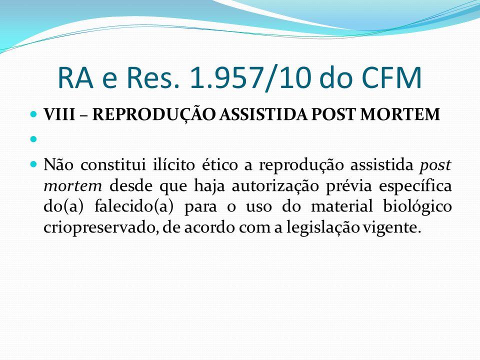 RA e Res. 1.957/10 do CFM VIII – REPRODUÇÃO ASSISTIDA POST MORTEM