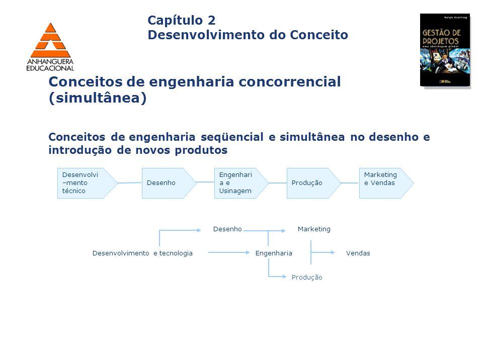 Conceitos de engenharia concorrencial (simultânea)