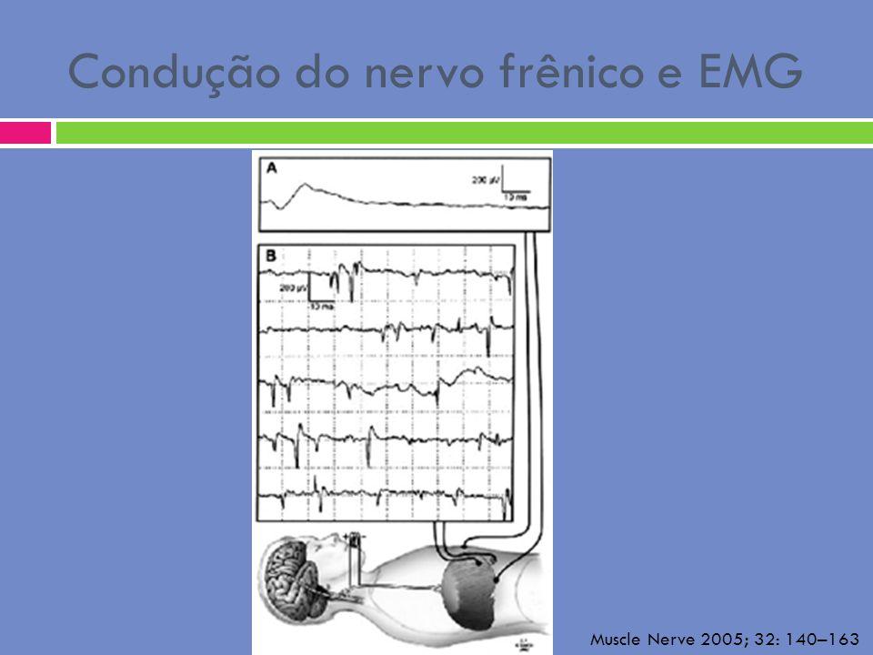 Condução do nervo frênico e EMG
