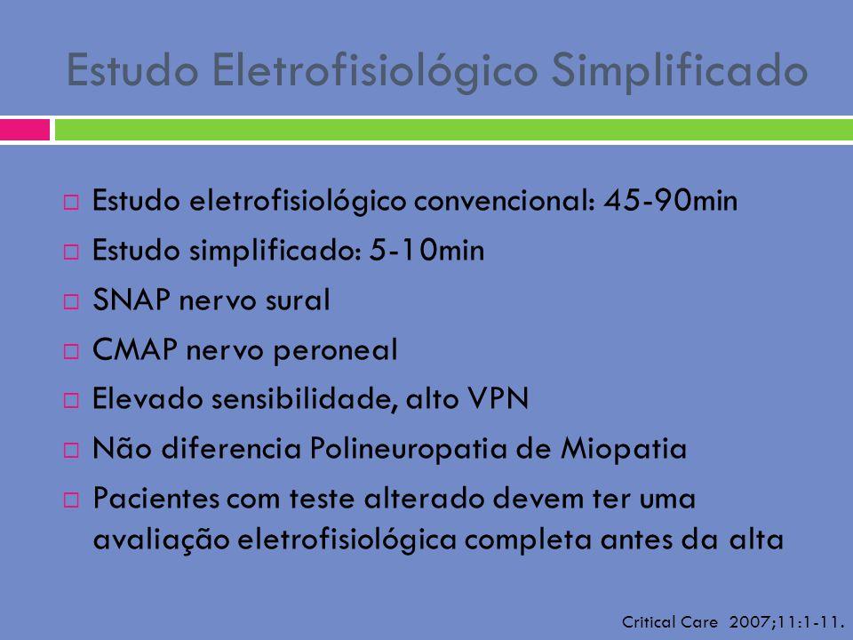 Estudo Eletrofisiológico Simplificado