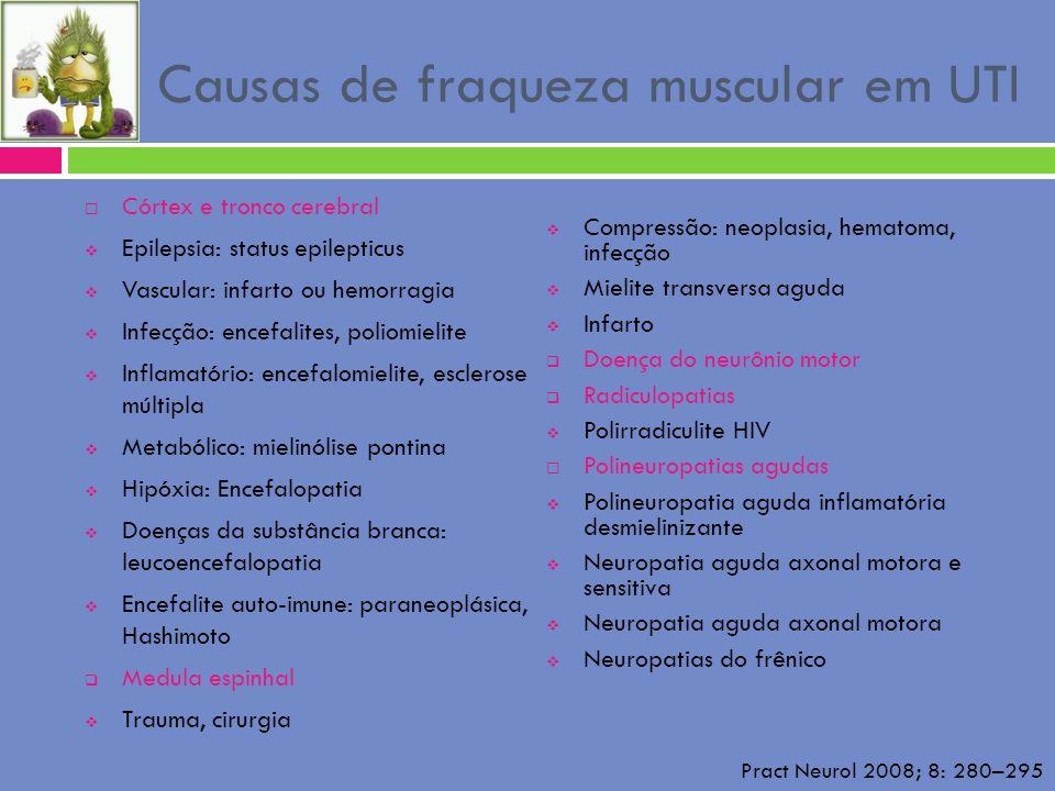 Causas de fraqueza muscular em UTI
