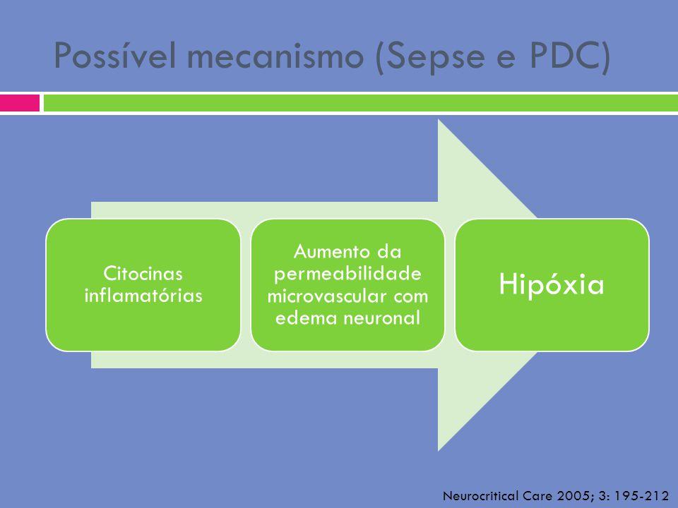 Possível mecanismo (Sepse e PDC)