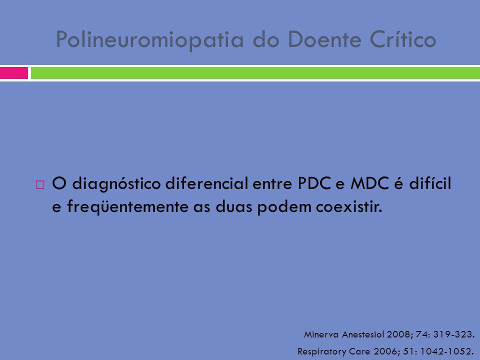 Polineuromiopatia do Doente Crítico