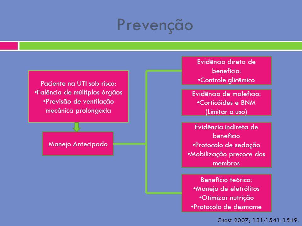 Prevenção Evidência direta de benefício: Controle glicêmico