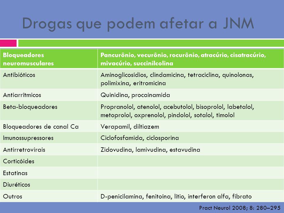 Drogas que podem afetar a JNM