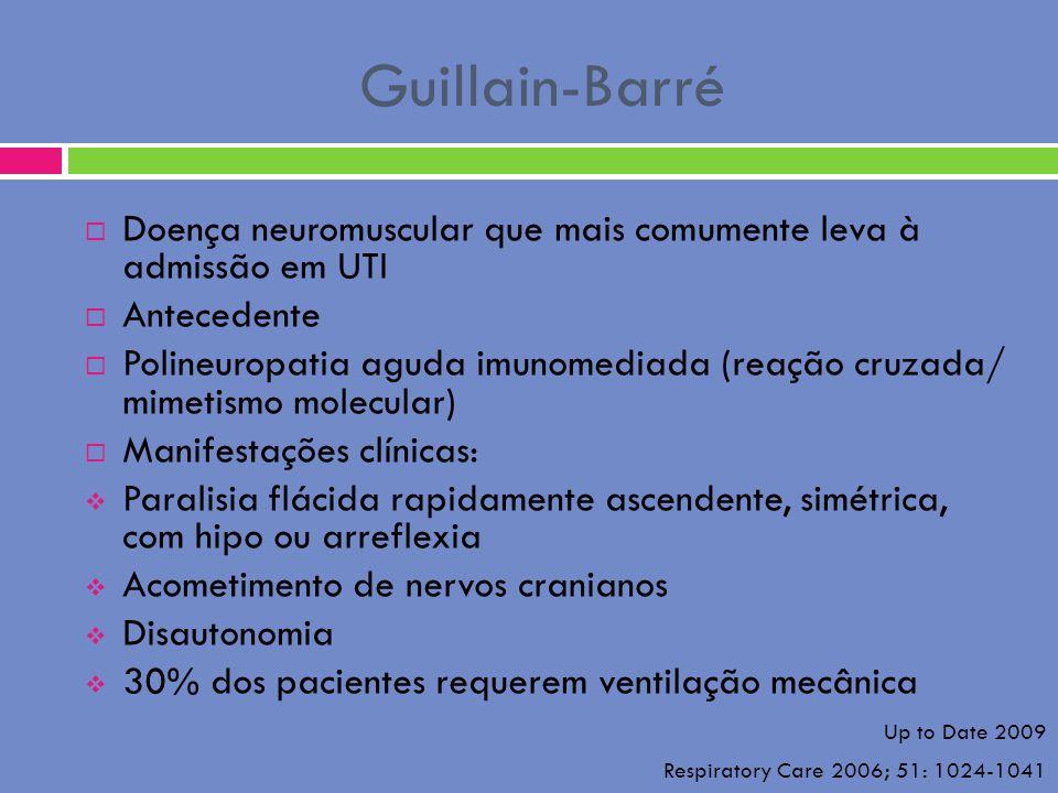 Guillain-Barré Doença neuromuscular que mais comumente leva à admissão em UTI. Antecedente.