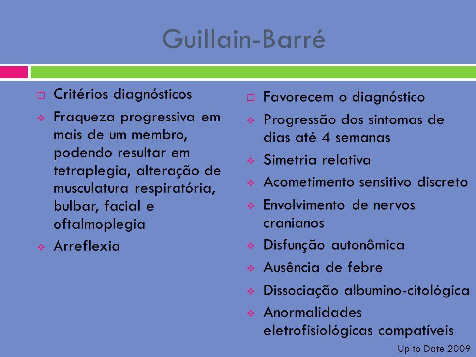 Guillain-Barré Critérios diagnósticos Favorecem o diagnóstico
