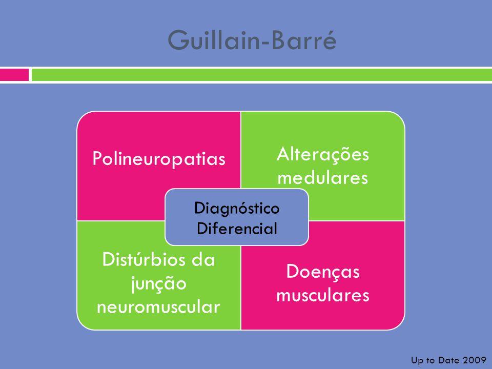 Guillain-Barré Distúrbios da junção neuromuscular Doenças musculares