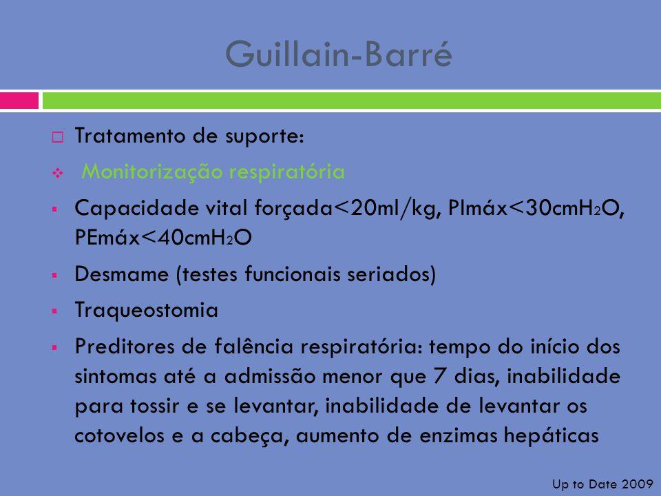 Guillain-Barré Tratamento de suporte: Monitorização respiratória
