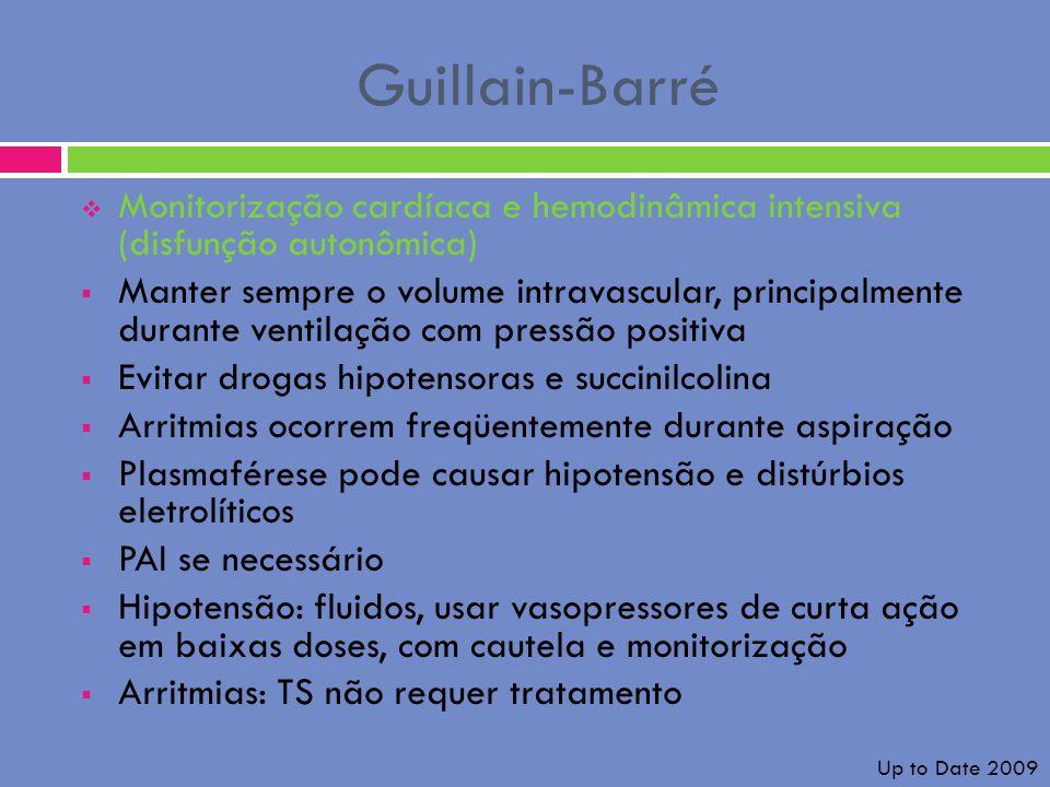 Guillain-Barré Monitorização cardíaca e hemodinâmica intensiva (disfunção autonômica)