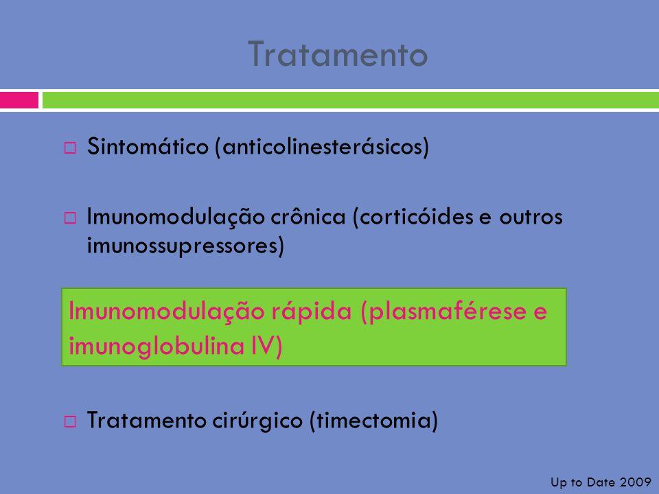 Tratamento Imunomodulação rápida (plasmaférese e imunoglobulina IV)