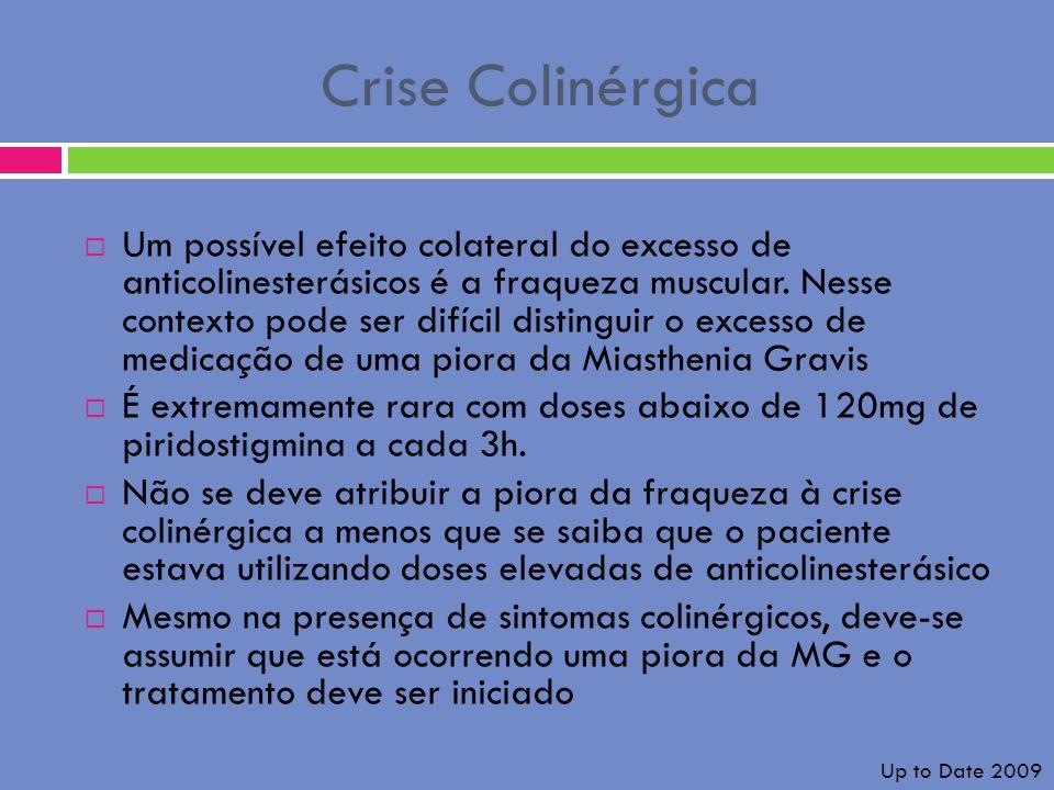 Crise Colinérgica