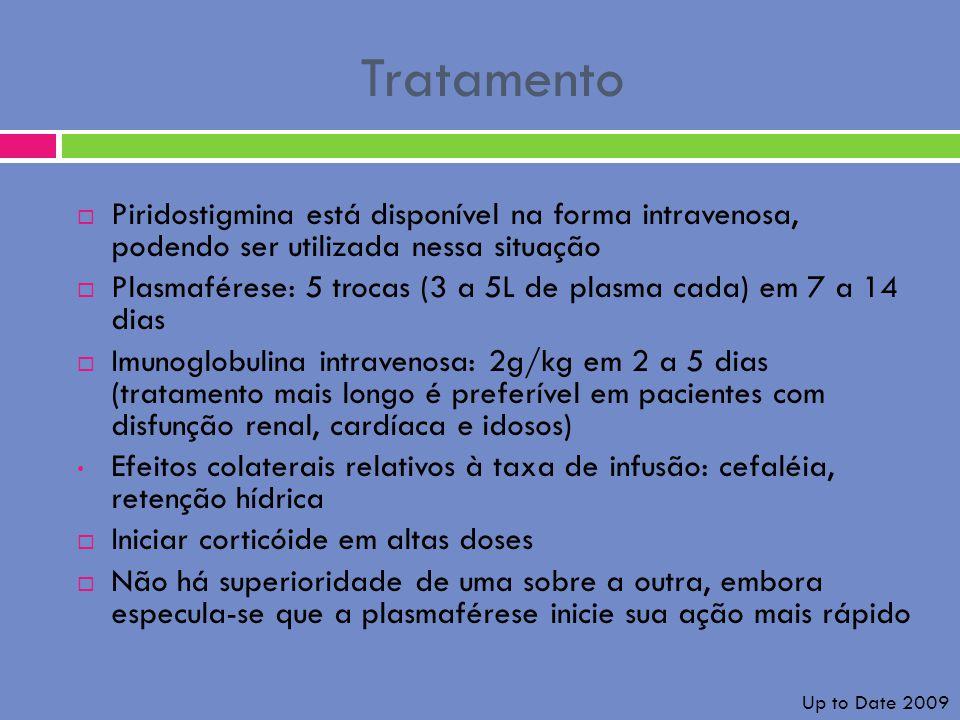 Tratamento Piridostigmina está disponível na forma intravenosa, podendo ser utilizada nessa situação.
