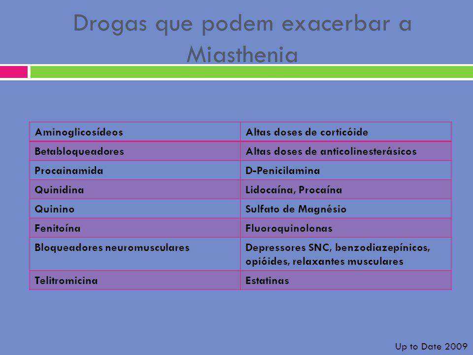 Drogas que podem exacerbar a Miasthenia
