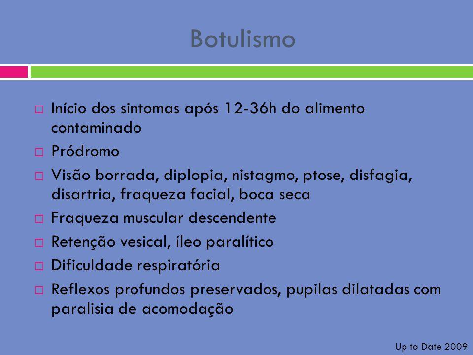 Botulismo Início dos sintomas após 12-36h do alimento contaminado