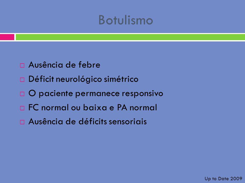 Botulismo Ausência de febre Déficit neurológico simétrico