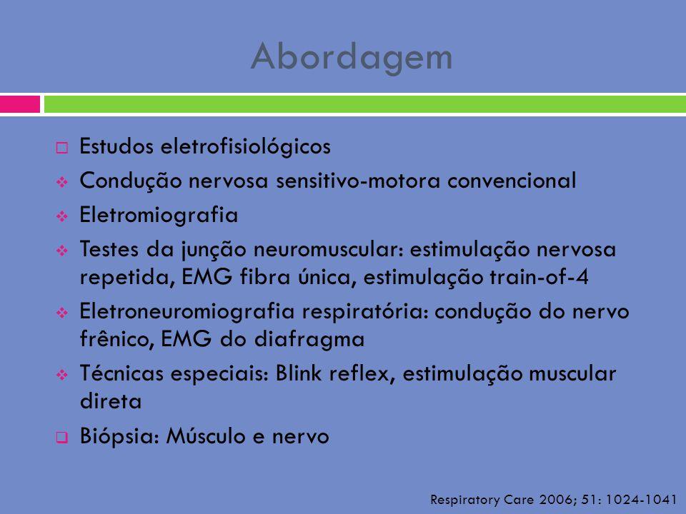 Abordagem Estudos eletrofisiológicos