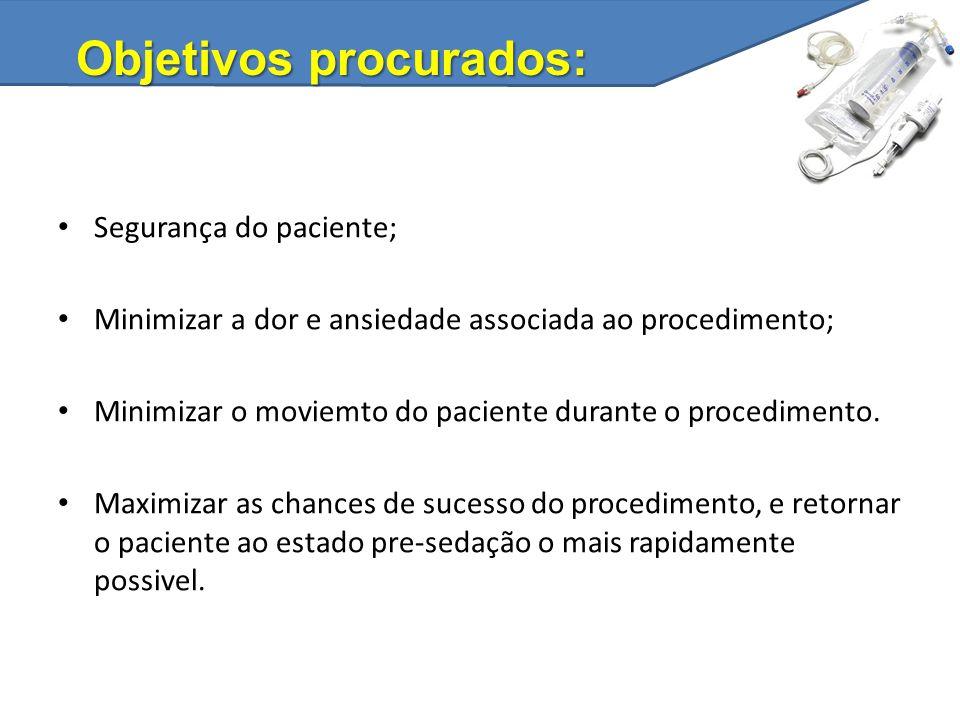 Objetivos procurados: