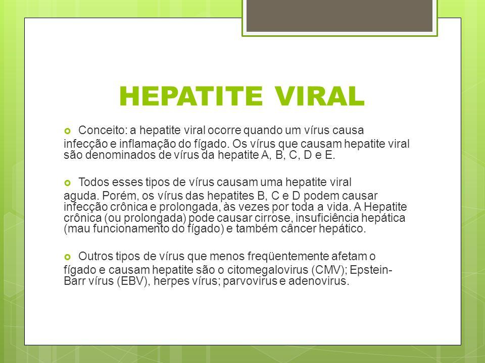 HEPATITE VIRAL Conceito: a hepatite viral ocorre quando um vírus causa