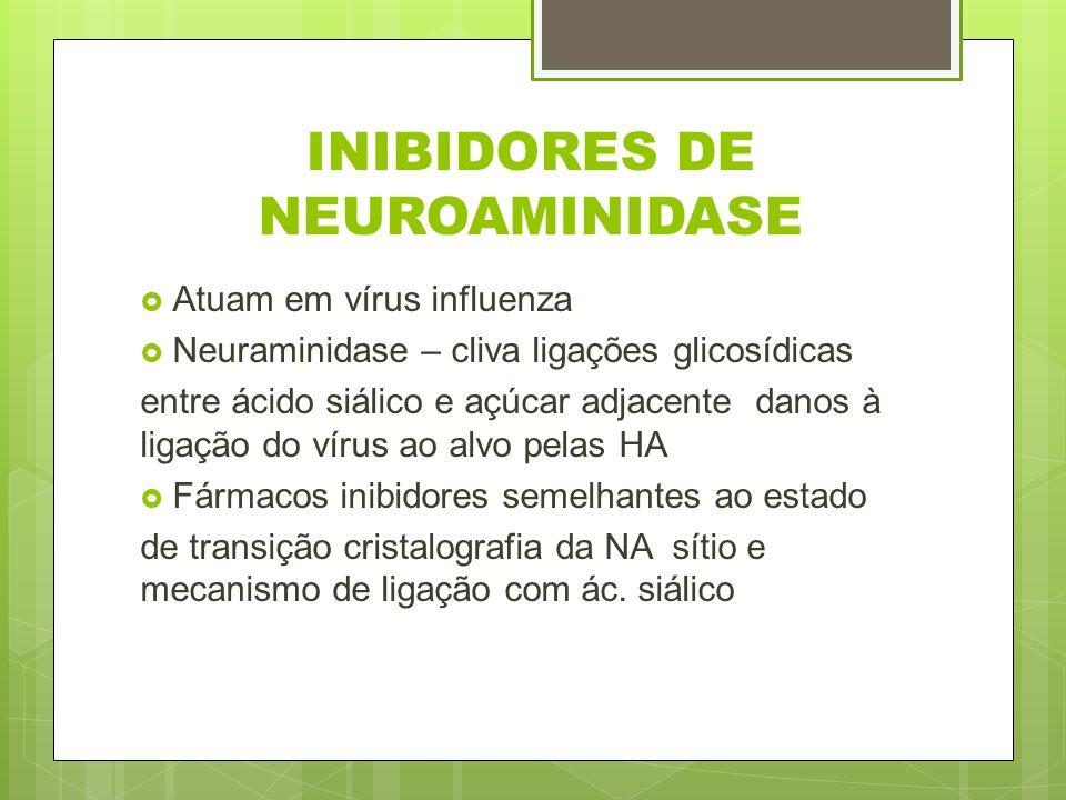 INIBIDORES DE NEUROAMINIDASE