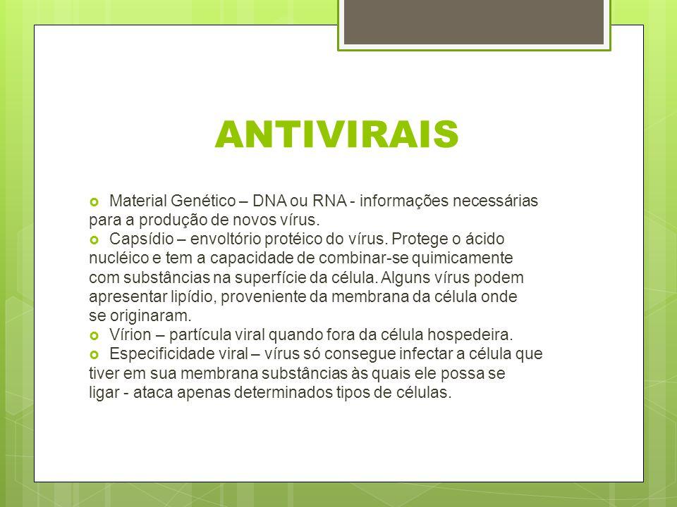 ANTIVIRAIS Material Genético – DNA ou RNA - informações necessárias
