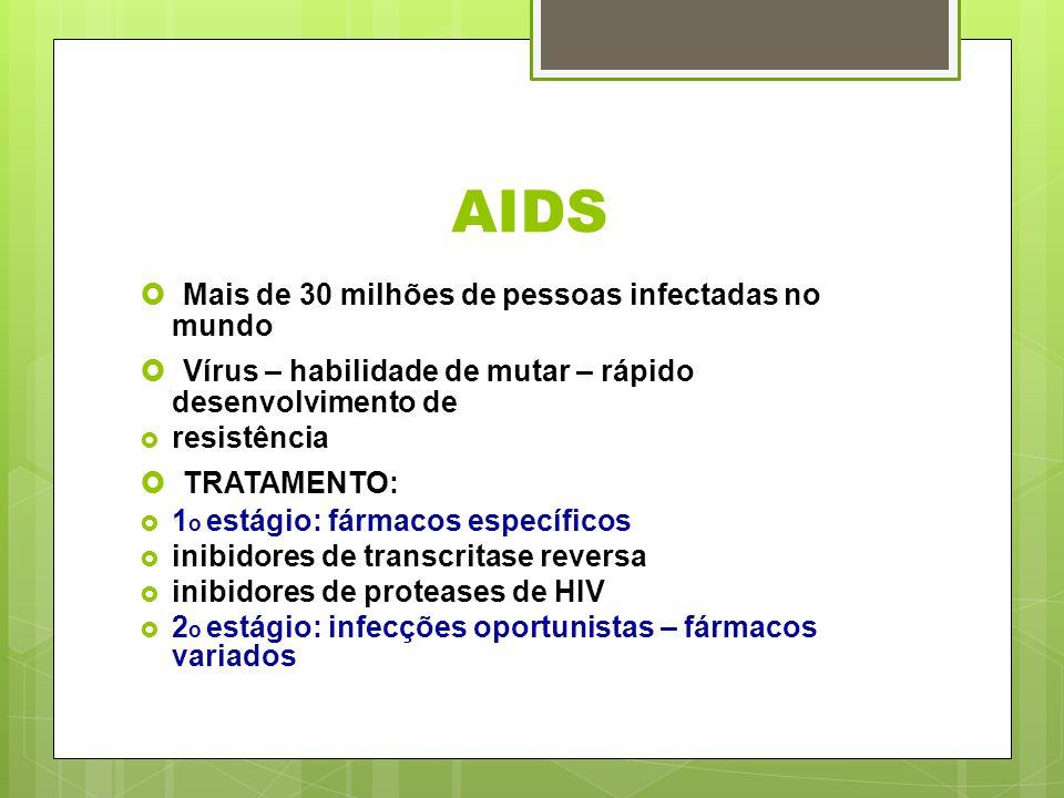 AIDS Mais de 30 milhões de pessoas infectadas no mundo