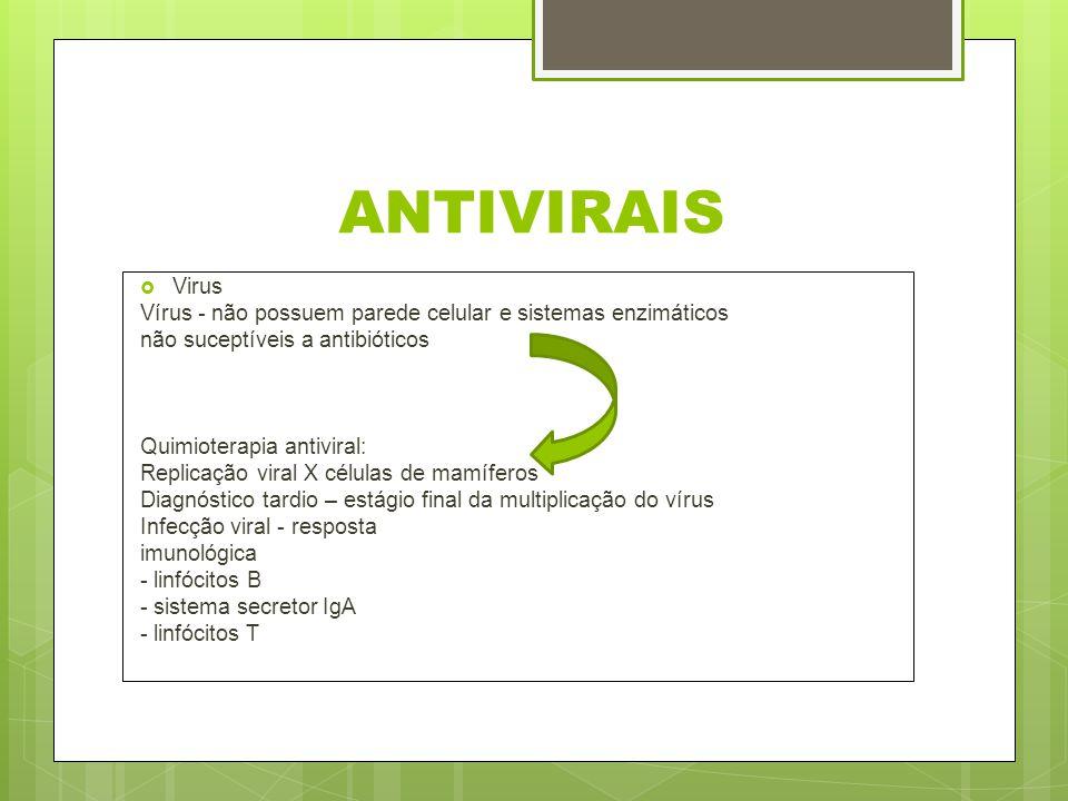 ANTIVIRAIS Virus. Vírus - não possuem parede celular e sistemas enzimáticos. não suceptíveis a antibióticos.