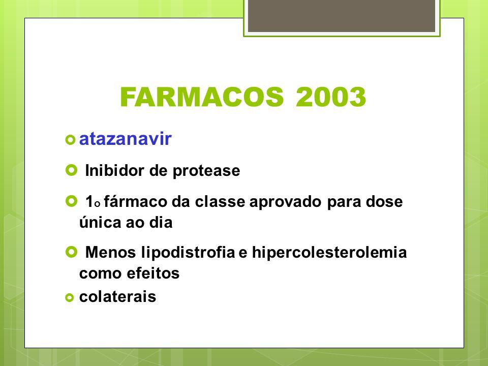FARMACOS 2003 Inibidor de protease