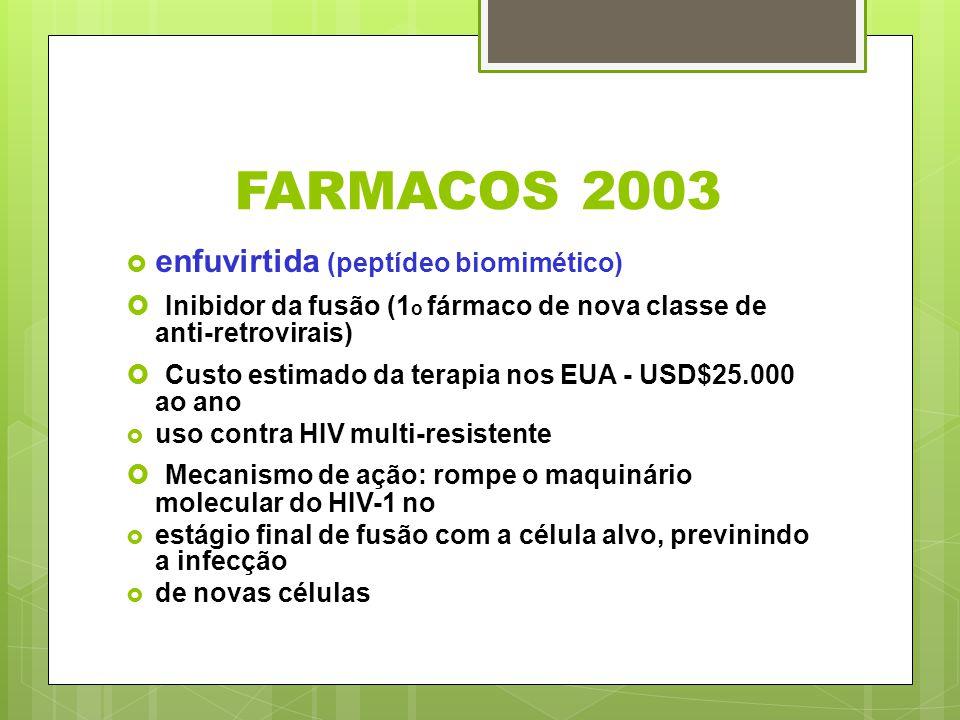 FARMACOS 2003 enfuvirtida (peptídeo biomimético) Inibidor da fusão (1o fármaco de nova classe de anti-retrovirais)