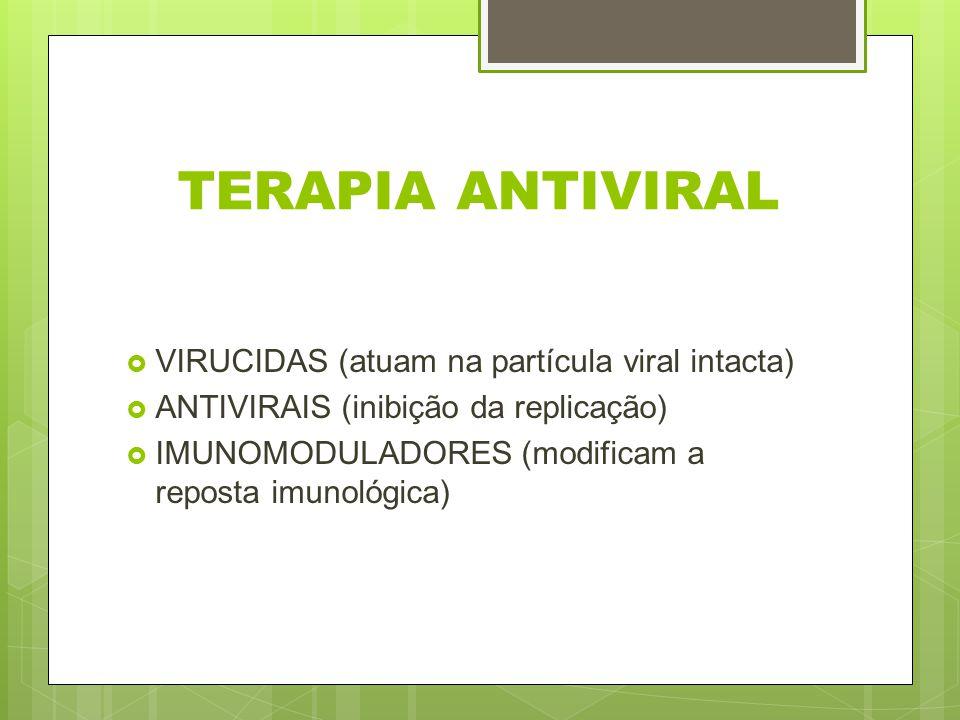 TERAPIA ANTIVIRAL VIRUCIDAS (atuam na partícula viral intacta)