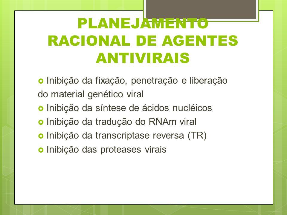 PLANEJAMENTO RACIONAL DE AGENTES ANTIVIRAIS