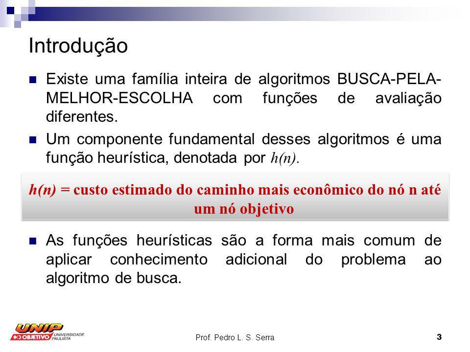 Introdução Existe uma família inteira de algoritmos BUSCA-PELA-MELHOR-ESCOLHA com funções de avaliação diferentes.