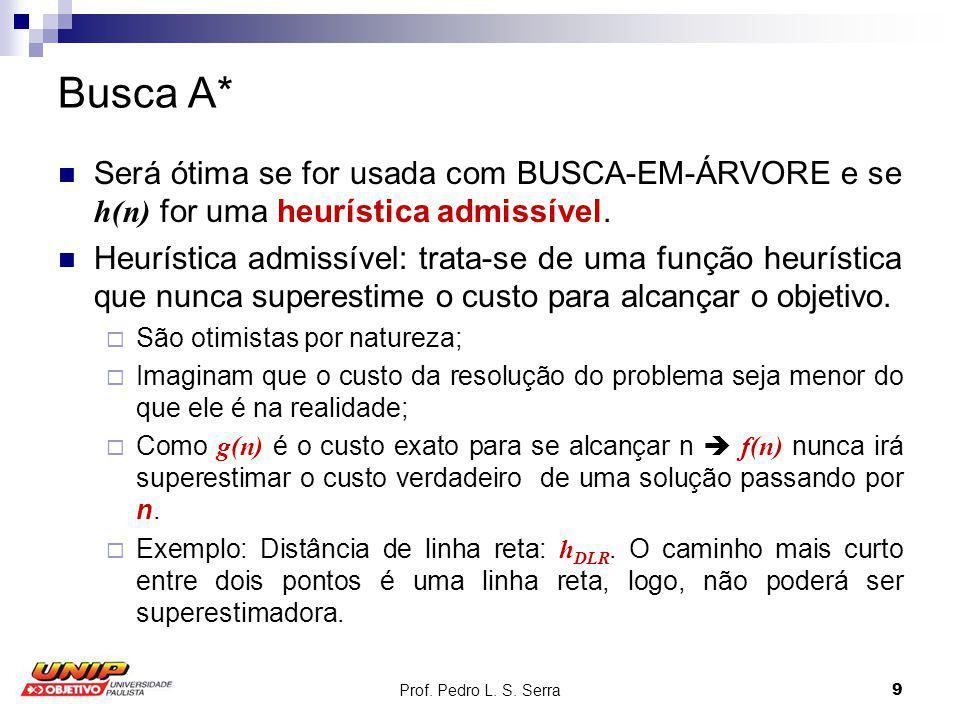 Busca A* Será ótima se for usada com BUSCA-EM-ÁRVORE e se h(n) for uma heurística admissível.