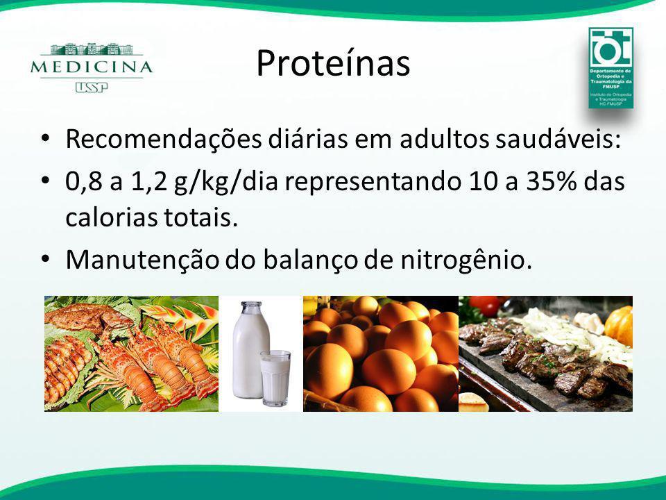 Proteínas Recomendações diárias em adultos saudáveis: