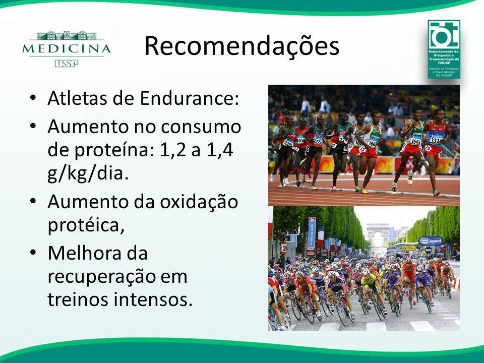 Recomendações Atletas de Endurance: