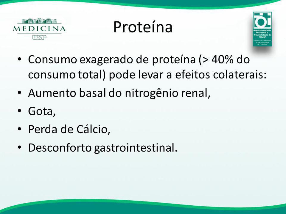 Proteína Consumo exagerado de proteína (> 40% do consumo total) pode levar a efeitos colaterais: Aumento basal do nitrogênio renal,