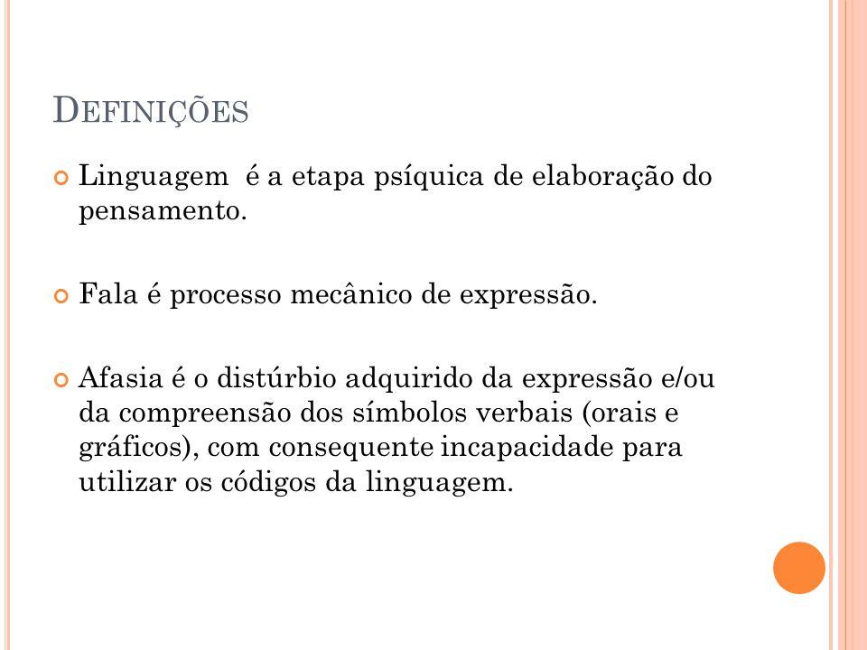 Definições Linguagem é a etapa psíquica de elaboração do pensamento.