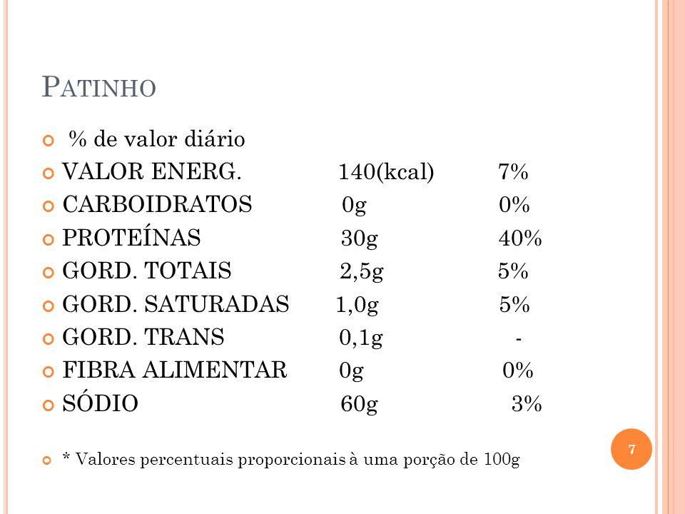 Patinho % de valor diário VALOR ENERG. 140(kcal) 7% CARBOIDRATOS 0g 0%