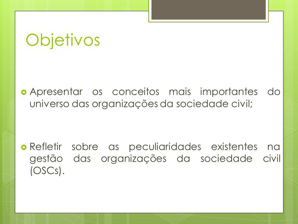 Objetivos Apresentar os conceitos mais importantes do universo das organizações da sociedade civil;