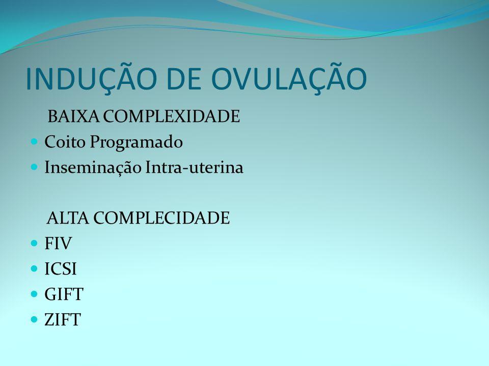 INDUÇÃO DE OVULAÇÃO BAIXA COMPLEXIDADE Coito Programado